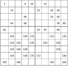 worksheets for grade 1 numbers place value worksheets for practice