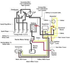 ford n series wiring diagram ford wiring diagrams instruction