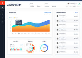 dashboard free sketchapp free psds u0026 sketch app resources for