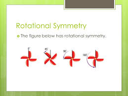 symmetry section 9 6 line symmetry a figure in the plane has