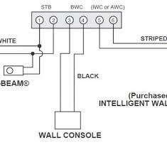 exciting wiring diagram genie garage door opener inspiring