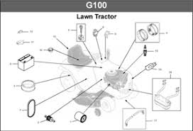 lawn tractor parts diagram reference guide john deere us