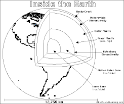 earth coloring save earth printable coloring