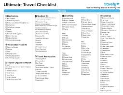 travel checklist images Ultimate travel planning packing checklist jpg