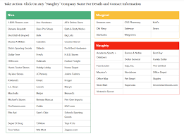 afa issues list of xmas hating retailers to boycott best buy