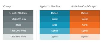 shades of gray names color contrast for better readability viget
