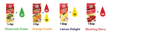 frosting and flavor color guide mccormick