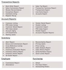 Financial Analysis Report Sles by What Is The Split Between A Register And The Electronic Point
