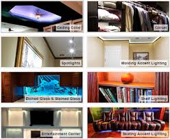 Interior Led Lights For Home by 18 Amazing Led Strip Lighting Ideas For Your Next Project Sirs E