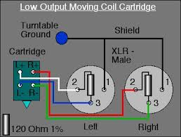 xlr cable wiring diagram xlr wiring diagrams instruction