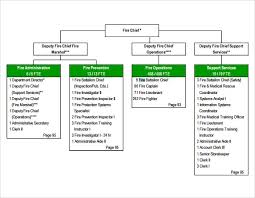 sample fire department organizational chart 12 documents in pdf