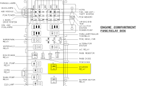 reason when i turn my ford f150 truck when i fog lamp relay brake