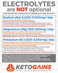 on keto flu and electrolyte imbalances ketogains