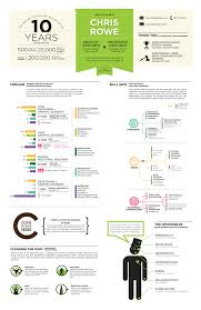 Visual Resume Samples by Resume Infographic By Chris Rowe Via Behance Infographic Visual