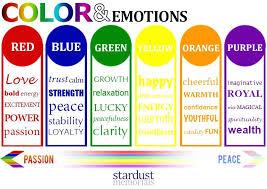 color and mood chart color feelings wheel emotional color wheel color wheel mood chart