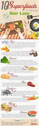 25 answers what foods prevent hair loss