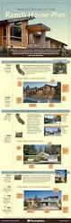 good infographics january 2013