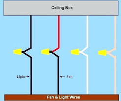 red wire in light switch box ceiling fan wiring colors diagram red wire afrocanmedia com