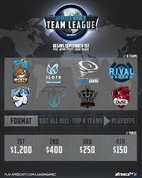 afreeca world team league