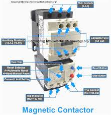 ac contactor wiring diagram ochikara biz extraordinary contactors