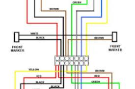 1996 dodge ram 7 pin trailer wiring diagram wiring diagram