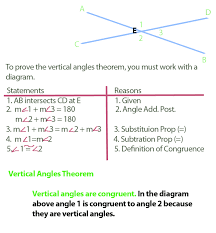 Same Side Interior Angles Definition Geometry Vertical Angles Theorem Algebra And Geometry Help