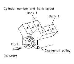 tcs light honda odyssey 2003 solved tcs light flashes and p0340 code fixya