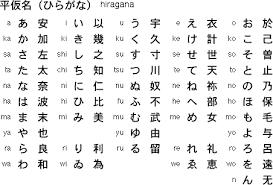 japanese beginner worksheets mediafoxstudio com