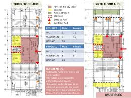 Multiplex Floor Plans Shopping Mall Case Study