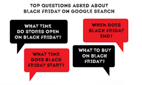 what time target open on black friday history of black friday and cyber monday spending