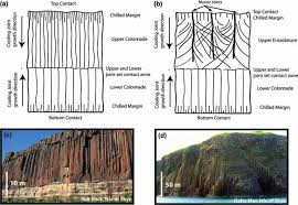 the potential role of igneous intrusions on hydrocarbon migration