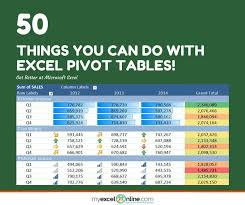 when to use pivot tables 38 best pivot tables slicers images on pinterest pivot table