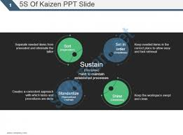 5s Of Kaizen Ppt Slide Powerpoint Templates Download Ppt Ppt 5s
