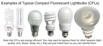 how to tell what kind of light bulb home efficiency energy and water efficiency