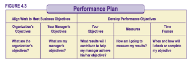 career development plans archived career development in the federal public service