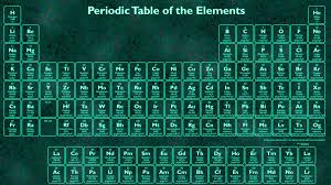 define modern periodic table 100 modern periodic table of element think periodic table