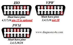 diagnostics information diagnostics4u