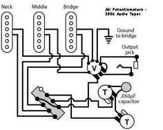 the guitar wiring blog diagrams and tips gibson meets fender