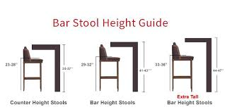 table height bar stools height of bar stool large size of counter height bar stools with low