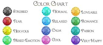 color meanings chart mood ring color chart meanings