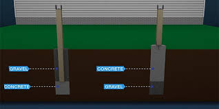 How To Build A Pergola On Concrete by How To Build A Deck Post Holes And Framing