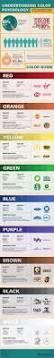 Different Color Schemes Infographic Boost Your Brand U0027s Image By Using The Right Colors