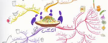 apprendre a cuisiner arabe cartes heuristiques et cuisine 2 territoires des langues