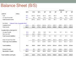 Small Business Balance Sheet Template Template Mdln Finance