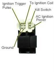 kazuma parts center kazuma atvs chinese atv wiring diagrams