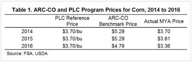 comparing arc co and plc payments from 2014 to 2016 farms