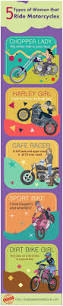pro female motocross riders 5 types of women that ride motorcycles infographic