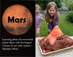 solar system unit inner planets