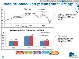 toyota prius petrol consumption diesel adaptation for the toyota prius hybrid system