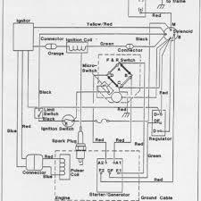 ez go 36v wiring diagram wiring diagram for ez go golf cart on